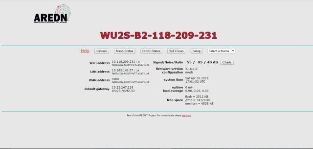 WU2S Setup Completed