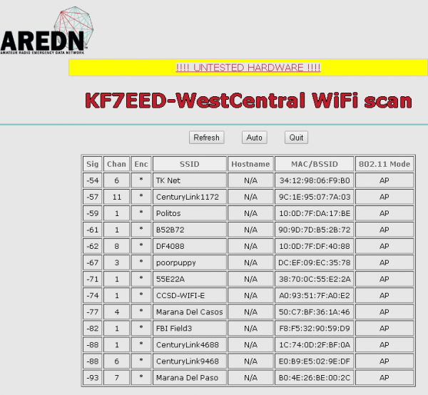 Bullet M2hp with XW firmware | Amateur Radio Emergency Data